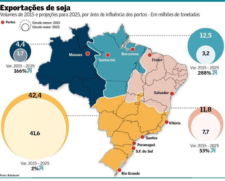 Exportação de soja pelo Norte deve crescer